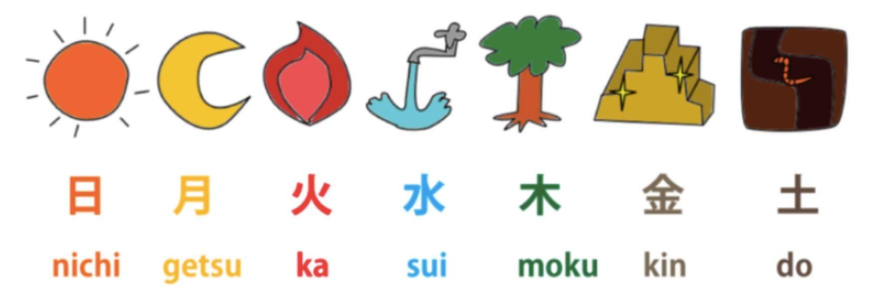 【言語の壁】日本で働く外国人の言語問題